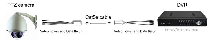 Video Power and data balun diagram